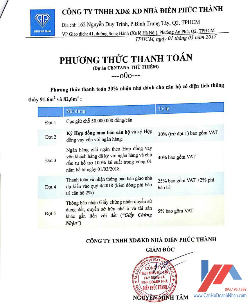 phuong-thuc-thanh-toan-centana-thu-thiem-1