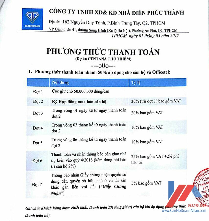 phuong-thuc-thanh-toan-centana-thu-thiem-5
