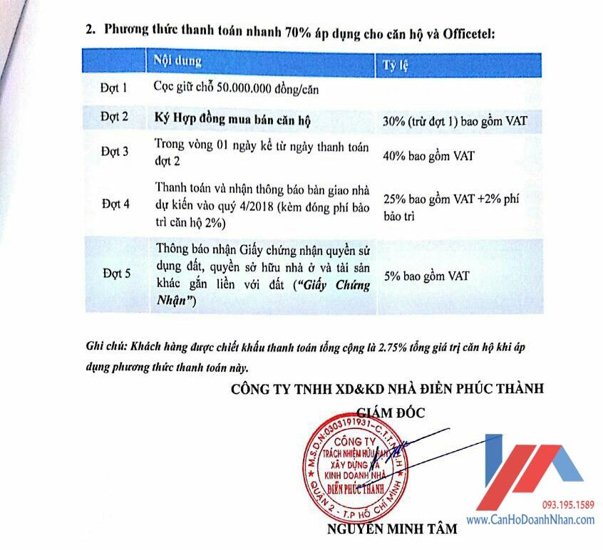 phuong-thuc-thanh-toan-centana-thu-thiem-6-1