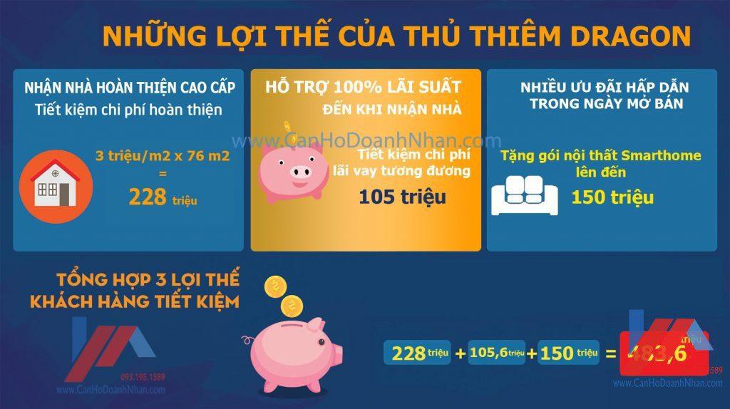 NGUYEN-Loi-the-THU-THIEM-DRAGON